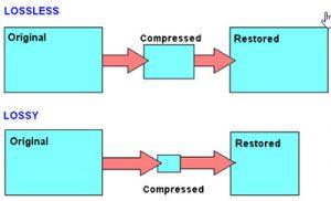 image compression internet marketing tactic