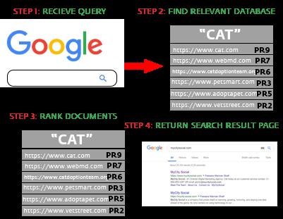 Keyword-Usage-and-Targeting