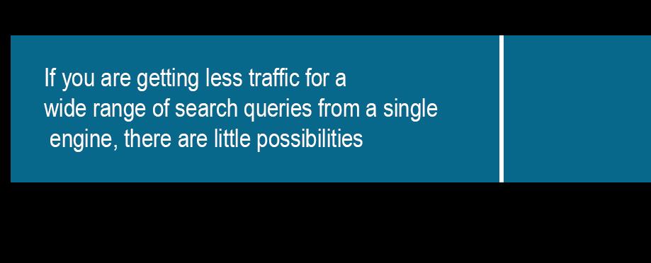 less-traffic