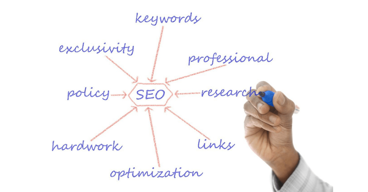 Search Engine Marketing at tampa